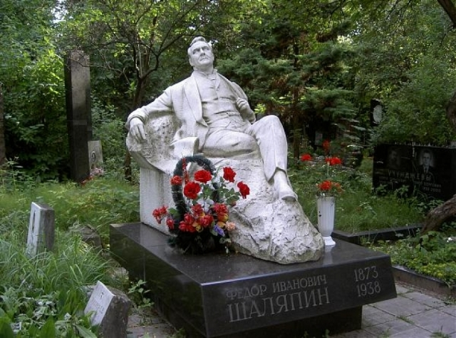 Весной 1937 года у Шаляпина был обнаружен лейкоз, 12 апреля 1938 года он скончался в Париже на руках жены. Артиста похоронили на парижском кладбище Батиньоль. В 1984 году его сын, Федор Федорович, разрешил перенесение праха певца из Франции в Россию.