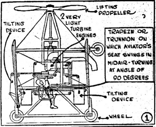 В возрасте 72 лет Тесла запатентовал гибрид самолета и вертолета. Согласно описанию и чертежам, эта летающая машина весила 400 килограммов, могла взлетать с любой площадки, и стоила около $1000. К сожалению, под конец жизни ученый был слишком беден, чтобы построить действующий прототип.