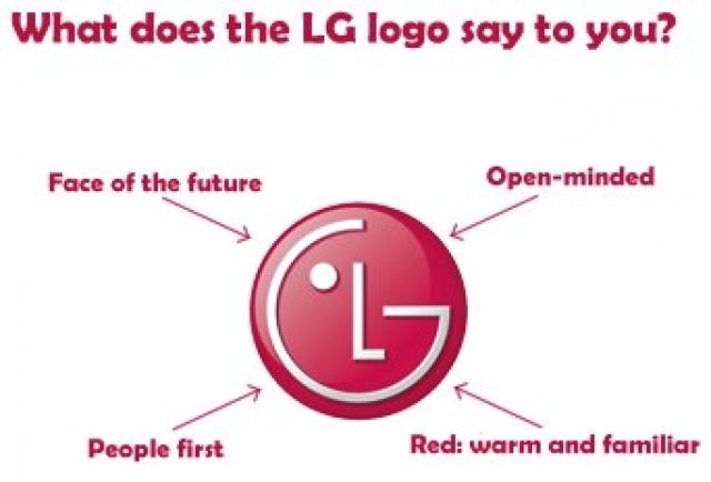 """Южнокорейское объединение обладает слоганом: Life is Good (""""Жизнь хороша!""""), а буквы """"L"""" и """"G"""" в круге символизируют """"мир, будущее, молодость, человечество и технологию""""."""