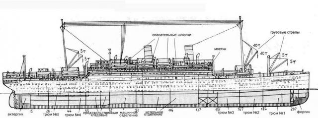 """В подводной части балкер вошел своей выступающей частью, бульбом, в корпус """"Адмирала Нахимова"""" на несколько метров в районе переборки между машинным и котельным отделением."""