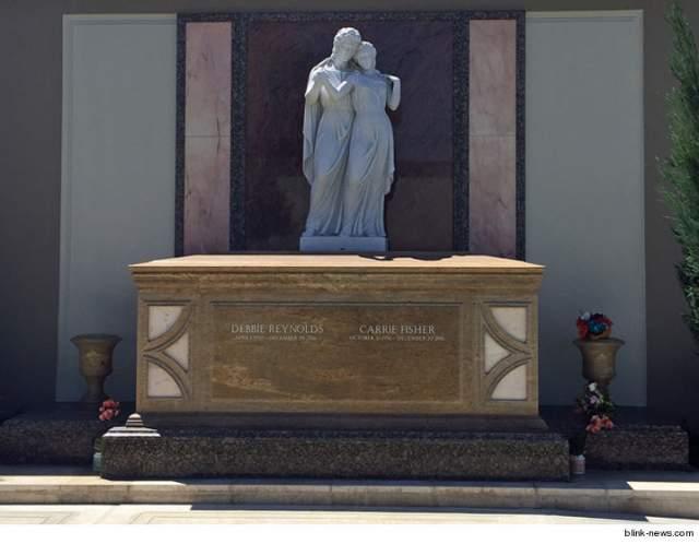 Актриса Керри Фишер была похоронена в Голливуде рядом со своей матерью Дебби Рейнольдс. Их могилы украшает комбинированное надгробие, призванное показать глубину их эмоциональной связи.