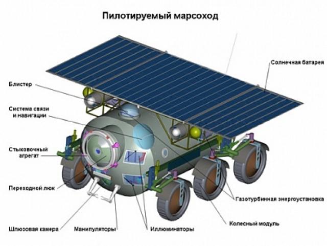 """На этом поезде люди должны были преодолеть 1500 километров по марсианской поверхности. Рассматривался и менее экзотический вариант – путешествие по планете на специальном колесном """"джипе"""" - электромобиле высокой проходимости."""