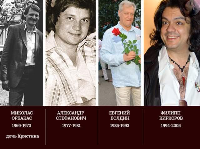 """Алла Пугачева (20-100). Официально у Примадонны было восемь партнеров, из них - пятеро официальных супругов, еще трое официальных """"молодых людей""""."""