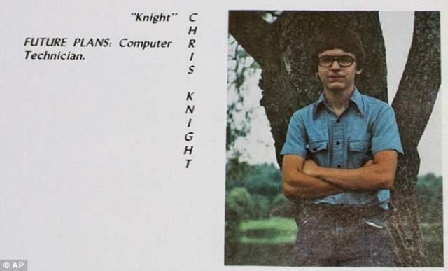 Кристофер Найт. Родился 7 декабря 1965 года. С 1986 по 2013 год прожил в лесах. Родившийся в благополучной, по его же словам, семье, Найт планировал выучиться на компьютерного специалиста (о чем свидетельствует фото, датированное 1984 годом).