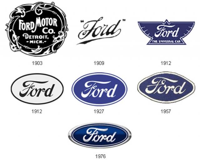 С 1976 года эмблема стала крепиться ко всем без исключения машинам. На протяжении многих лет голубой овал не менялся, лишь в 2003 году дизайн был осовременен к 100-летию компании.