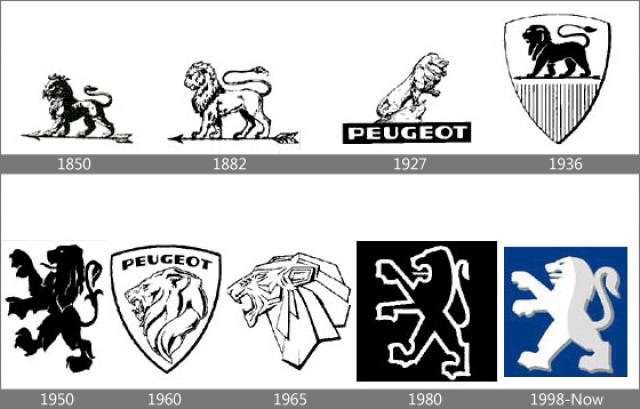 В 1927 году льва развернули вправо, на некоторое время он стал похож на льва живого, а в 1950 году лев вновь стал схематичным, встал на дыбы, раскрыл пасть. В таком виде логотип применяется до сих пор.