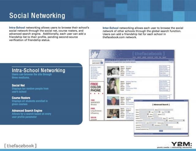 Членство в социальной сети Thefacebook изначально было ограничено студентами Гарвардского университета. В течение первого месяца в ней было зарегистрировано более половины студентов Гарварда.
