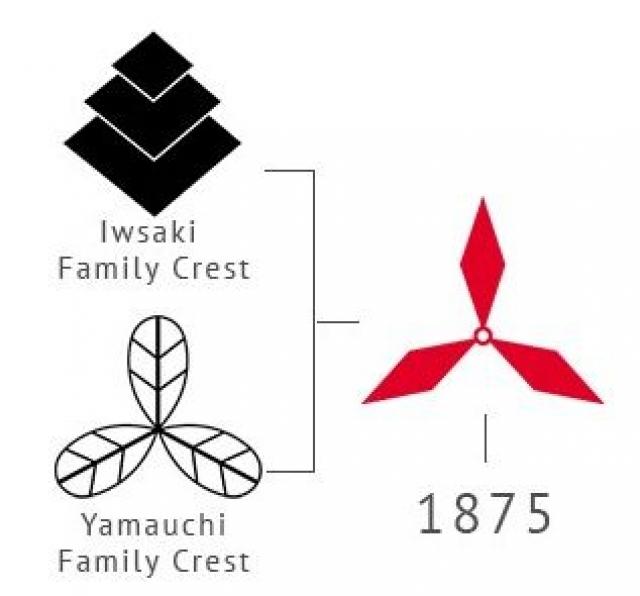 Mitsubishi. Логотип автокомпании получился в результате слияния фамильных гербов рода Ивасаки (три ромба) и клана Тоса (три дубовых листа, произрастающих из одной точки).