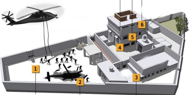 Столкновения между SEAL и жителями произошли в гостевом доме укрытия (на фото - 3) , в главном здании на первом этаже, где жили двое мужчин, и на втором и третьем этажах, где жил бен Ладен с семьей.