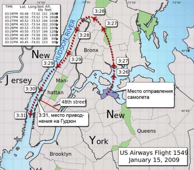 Самолет подлетает к мосту с востока на высоте всего 450 метров. Он пролетает в каких-то 100 метрах над ним. После этого командир экипажа делает разворот и начинает выравнивать самолет над Гудзоном.