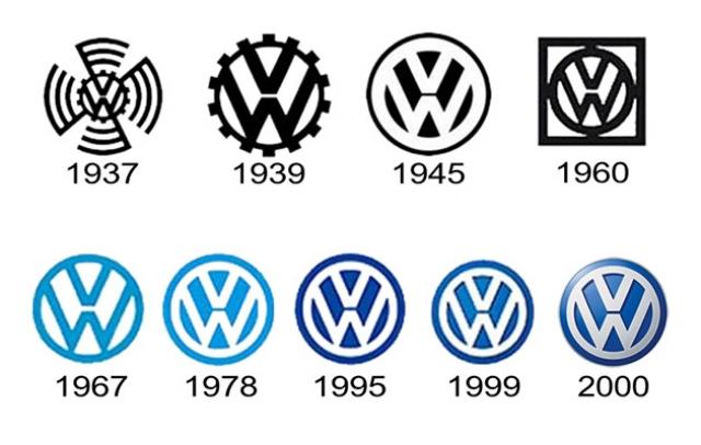 После войны компания перешла в ведение британских военных властей, лого постепенно приобрело сегодняшний вид.