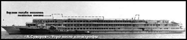 Из-за аварии пролетное строение железнодорожного моста было смещено на 40 см. В это время по мосту следовал грузовой поезд со скоростью 70 км/ч, массой 3300 тонн, в составе 53 вагона, 11 из которых сошли с рельсов. Часть вагонов опрокинулись, их груз (уголь, зерно, бревна) частично попали на теплоход. В фермах моста застряла цистерна с топливом и только чудом она не рухнула на теплоход.