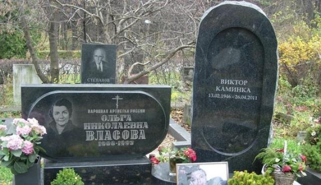 Скончалась актриса в возрасте 86 лет - 12 января 1993 года. Похоронена на Троекуровском кладбище.