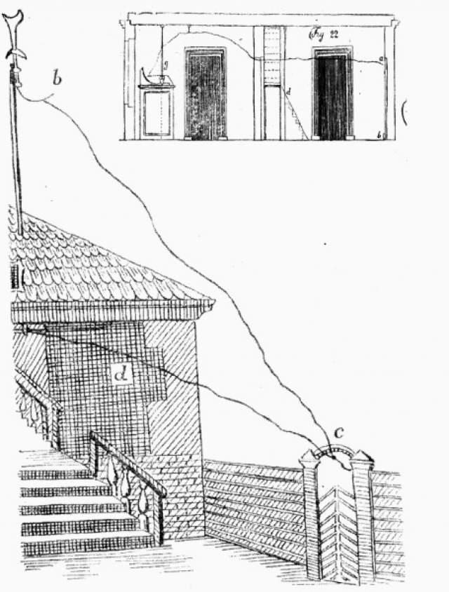 На крыше дома Рихмана был железный шест, от которого в квартиру шел провод. С этим прибором физик и проводил опыты. Однажды Рихман проводил эксперимент во время грозы. Внезапно от прибора отлетела шаровая молния и попала физику прямо в лоб. Рихман умер мгновенно.