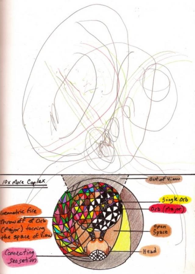 """Диметилтриптамин (ДМТ) – во время и после """"прихода""""."""